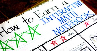 Interactive Notebook Series (Part Two):  Grading & Rubric