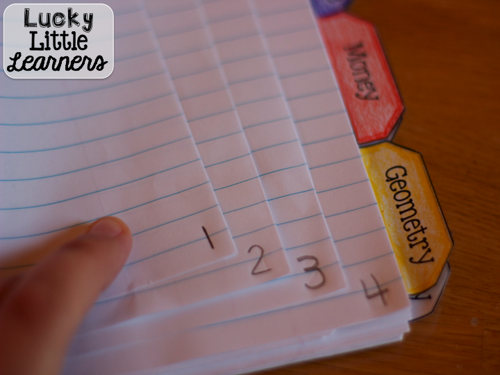 Do you grade your students' interactive math notebooks? This post will help you with tips and tricks to grading and rubrics for interactive math notebooks!