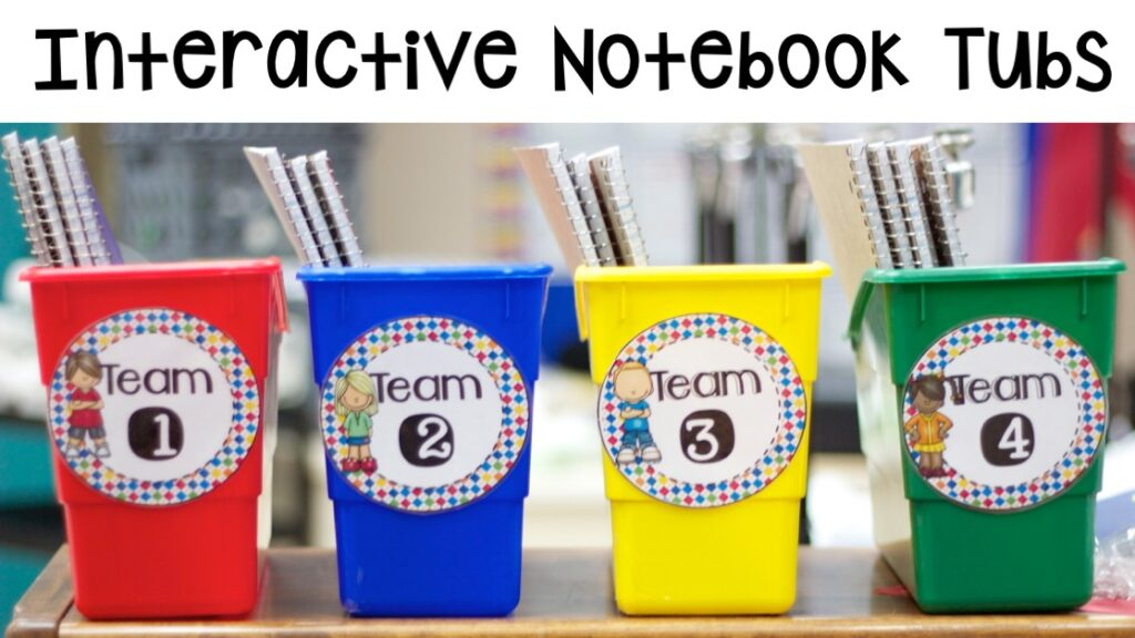 Interactive notebooks are awesome to use in the classroom! Check out how this teacher stores her interactive notebook so that the spiral notebooks aren't falling apart!