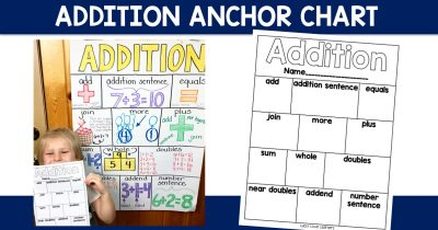 Addition Anchor Chart