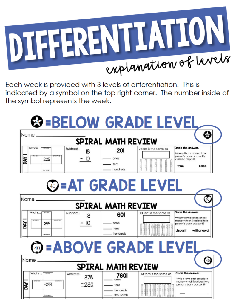 3 levels of differentiated morning work for 2nd grade! This year-long resource was created by 15 teachers and it's perfect for morning work, math homework, and daily spiral math review for 2nd grade.