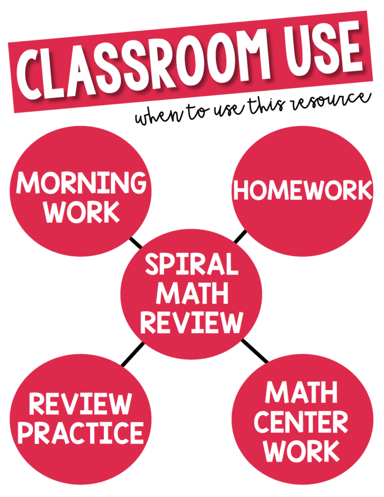 Spiral Math Review Worksheets for 2nd grade are the perfect year-long resource to provide your students with differentiated morning work, homework, and daily math independent practice.