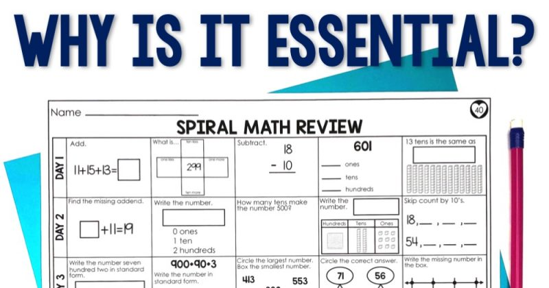 Spiral Math Review