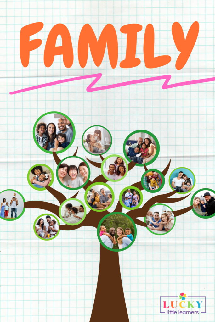Put up a classroom family tree display that students will be able to see during online meetings.