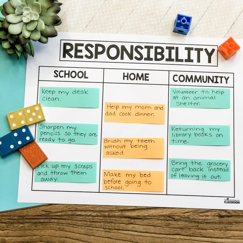 responsibility anchor chart