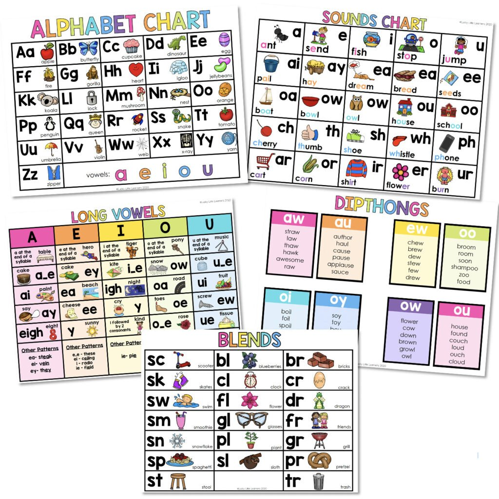 Download these free phonics anchor charts for your classroom, writing area posters, or student binders.