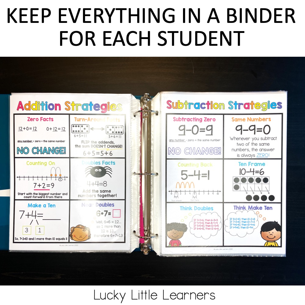 The Lucky Little Toolkit is a valuable resource to help teachers and students navigate ever changing school formats. With hands-on activities, organizers, anchor charts, manipulatives and games it is sure to keep students engaged, organized and learning.