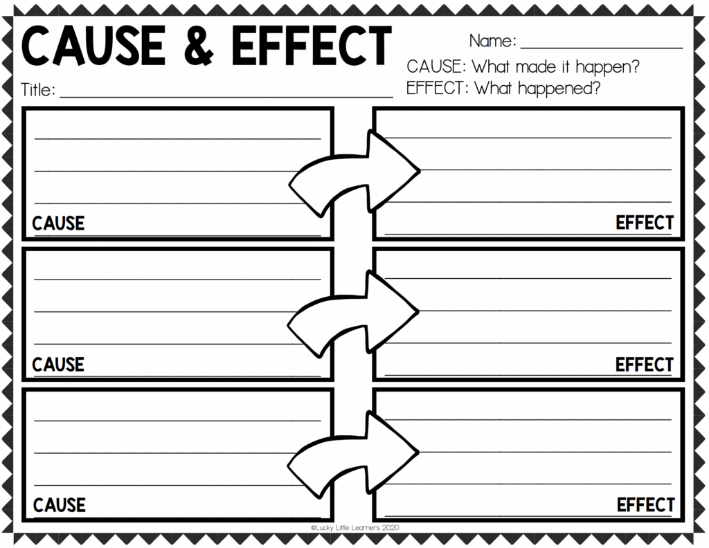 Practice the cause and effect nonfiction text structure