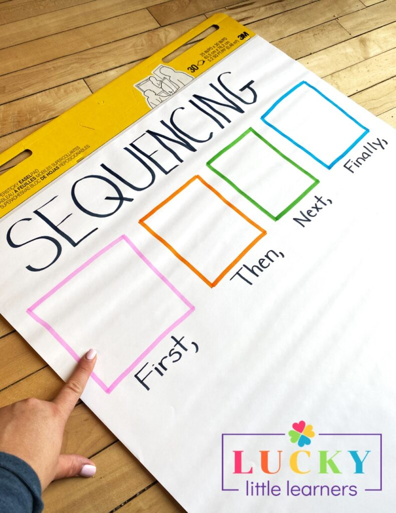 teaching sequencing with transitions