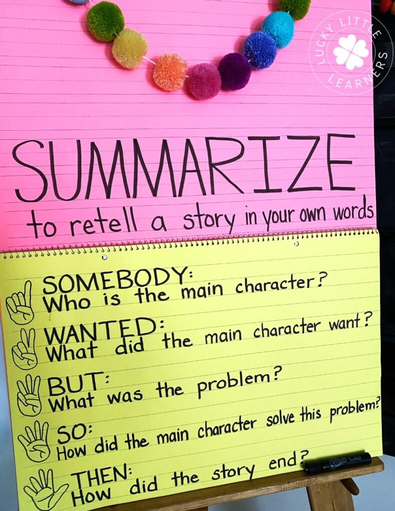Simplify the concept of summarizing with the SWBST strategy