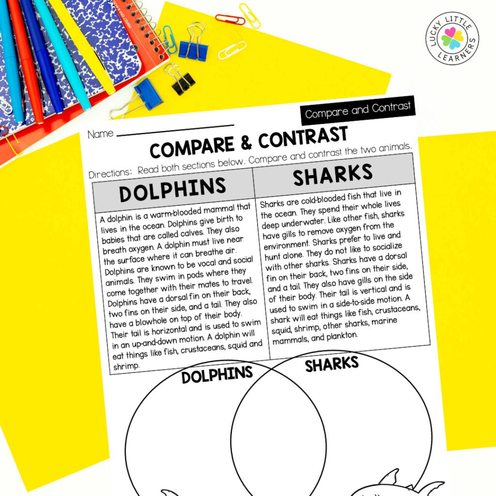 This resource contains activities for math, ELA, Social Studies, Science, Art and SEL to review and practice skills from second-grade standards. Each worksheet is different and brings a bit of fun to the learning as well! Your students will be eager to grab their crayon or pencil and get to work!