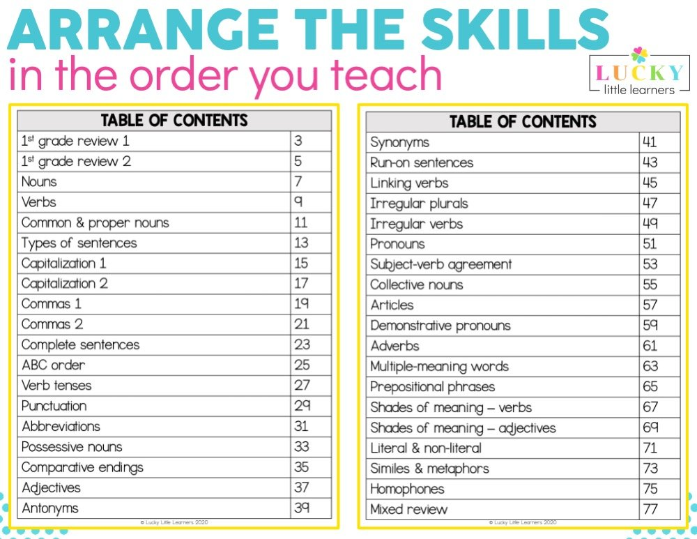 38 second grade grammar skills to practice in any order