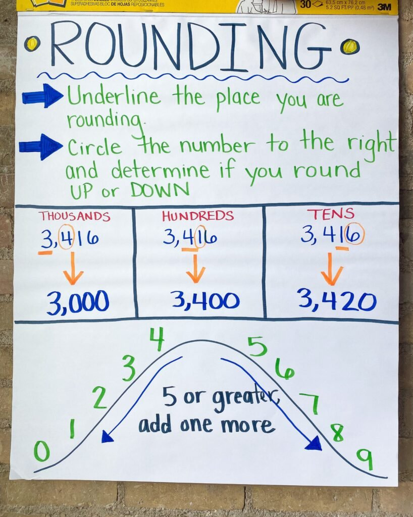 rounding as an addition strategy