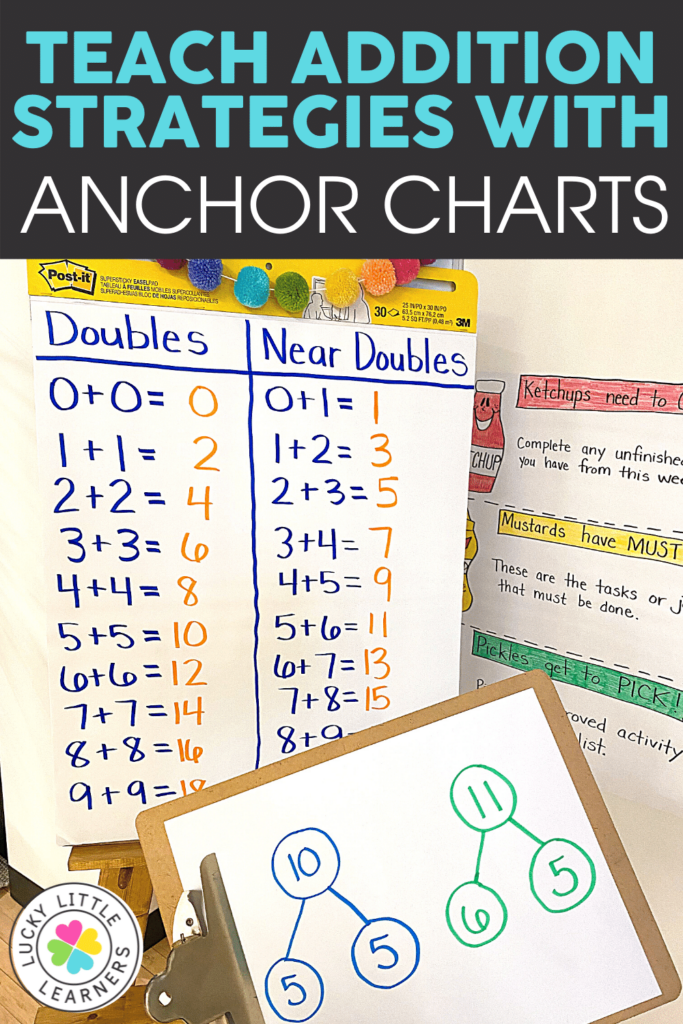 anchor charts for teaching addition strategies