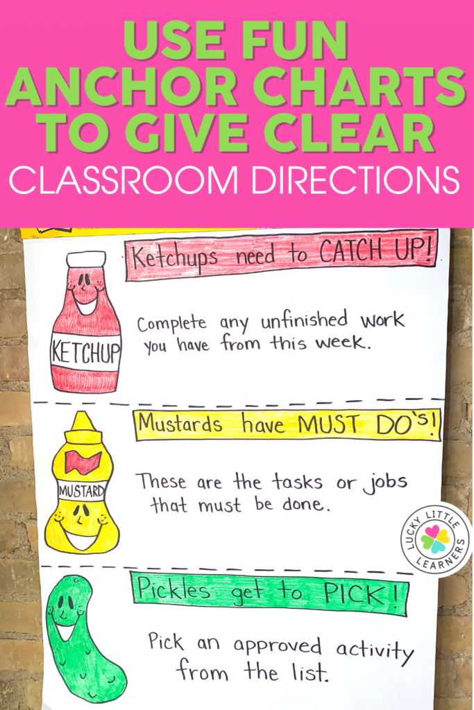 ketchup mustard pickle chart for what to do when work is finished in the classroom