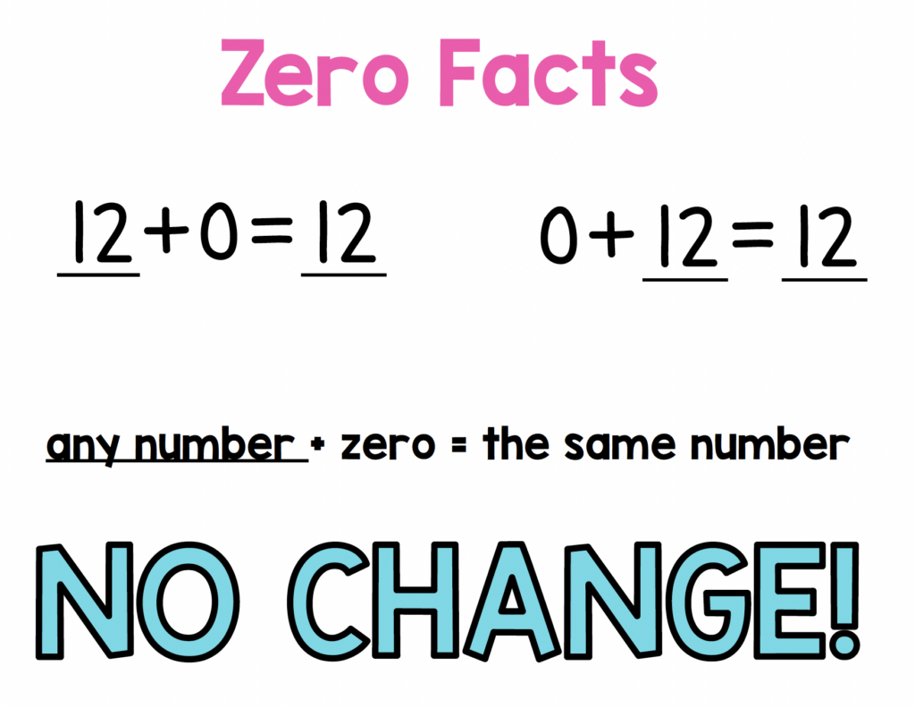 zero facts addition strategy