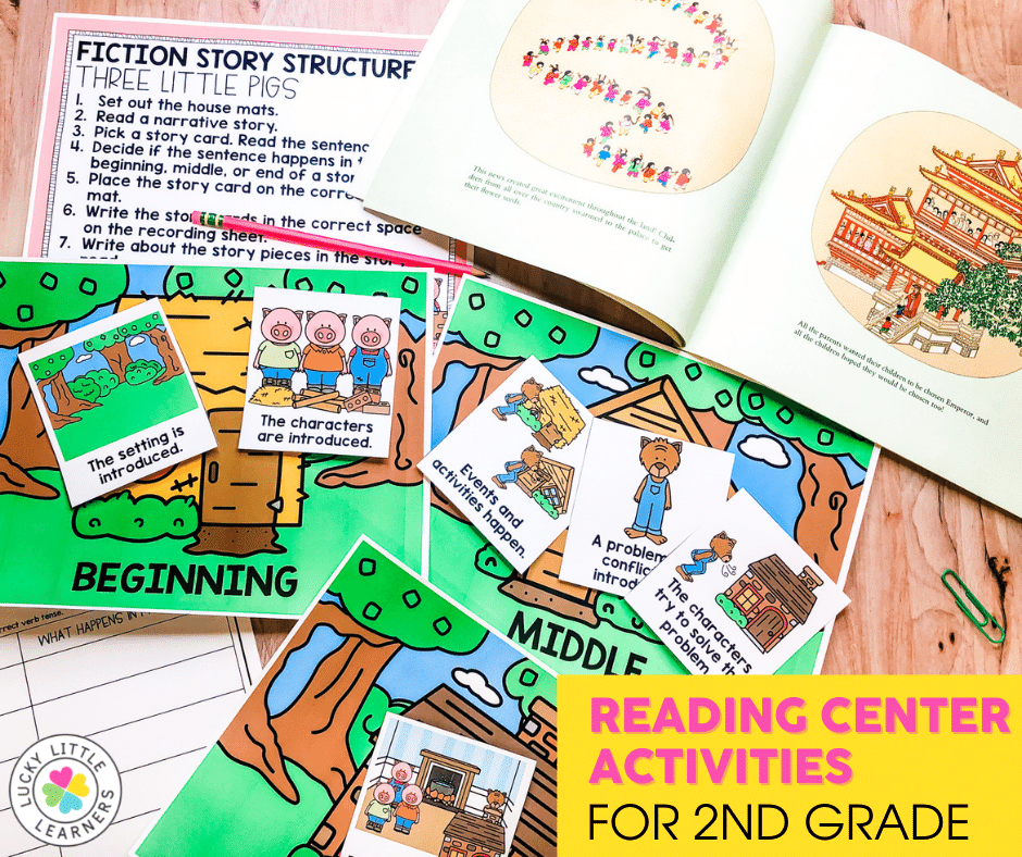 Fiction and nonfiction reading center activities for 2nd grade