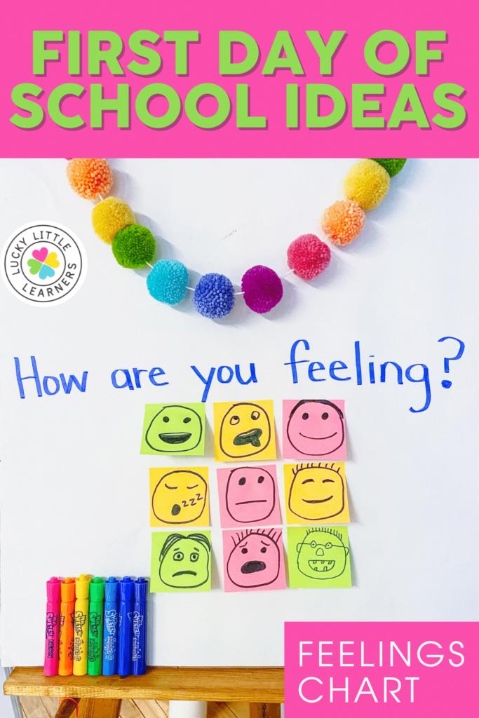 how are you feeling emoji feelings chart