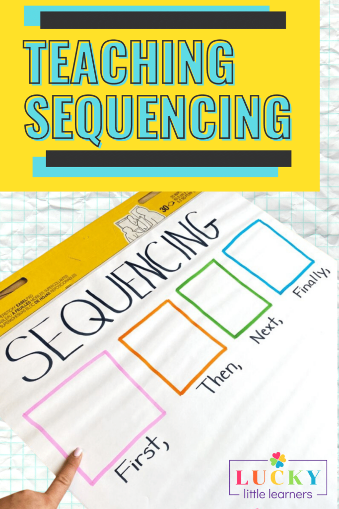 teaching sequencing to introduce the organization of narrative writing