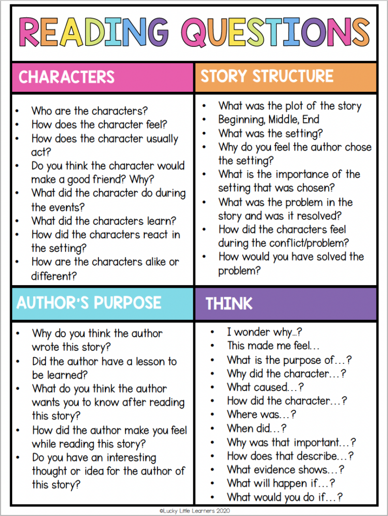 Open Ended Comprehension Questions to Use With Reading Groups