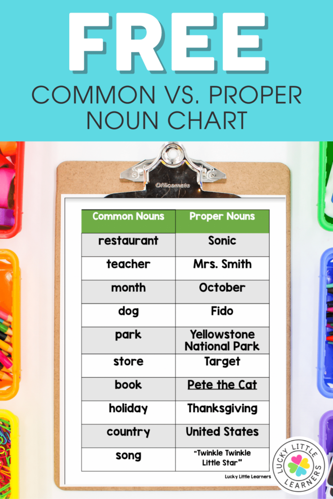 free common versus proper noun chart