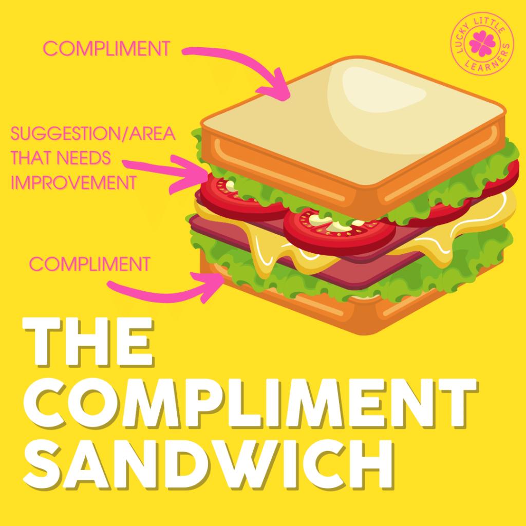 the compliment sandwich is a technique to ensure that parent teacher conversations are constructive and positive