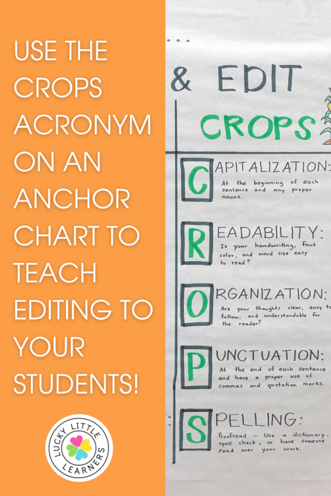 CROPS acronym to help students get into the habit of editing writing