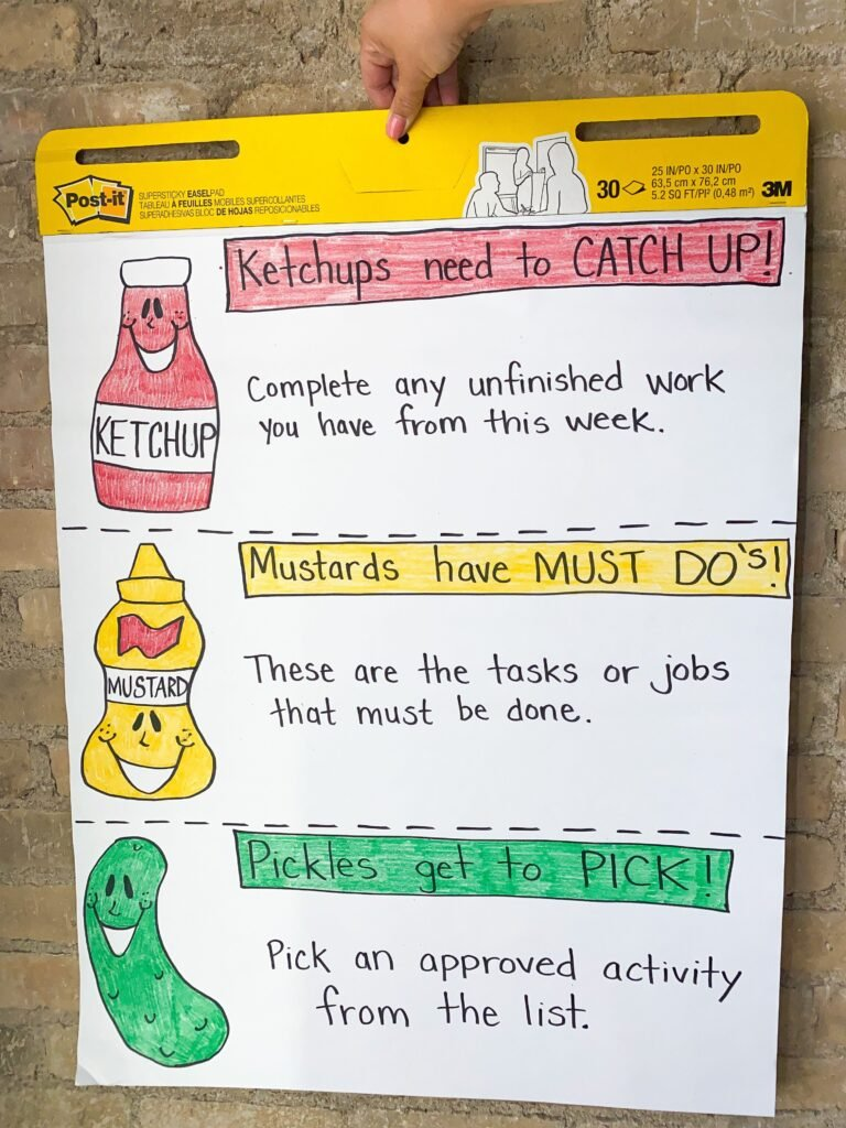 ketchup mustard pickle chart for early finishers